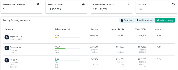 "Investor portfolio dashboard showing ""add investment"" and ""invite company"" buttons"